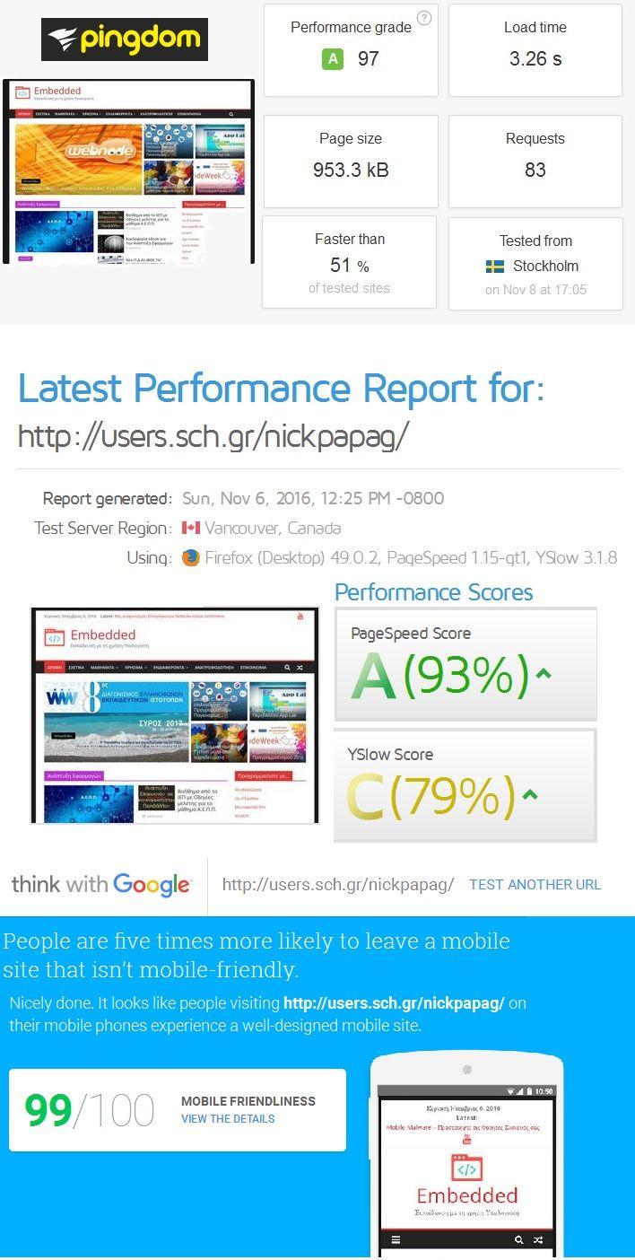 info-sitetest